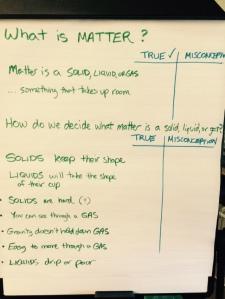 Matter Chart 2