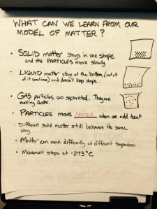What we observed and learned from the PhET matter model.