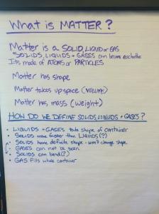 Matter Chart 1