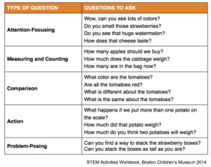 PreK Questions